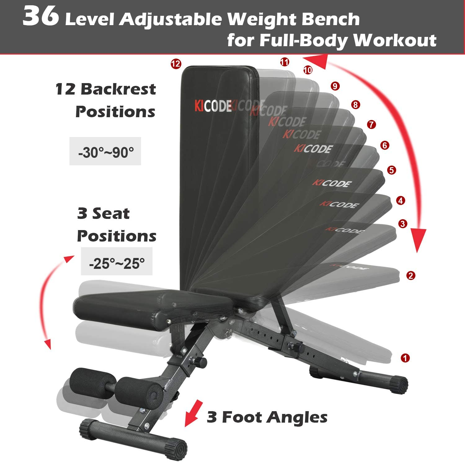 Workout Bench Foldable Incline Decline Flat Exercise Fitness Folding Weight Benches for Home Gym Exercises Adjustable Weight Bench 12+3+3 Positions for Full Body Exercise