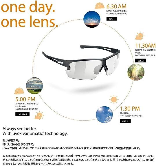 Case Photochromatic Lenses Cat 1-3 UVEX Sportstyle 802 Variomatic Sunglasses