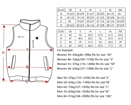 Amazon.com  Prosmart Heated Vest Polar Fleece Lightweight Waistcoat with  USB Battery Pack(Unisex 91c6e3937d4