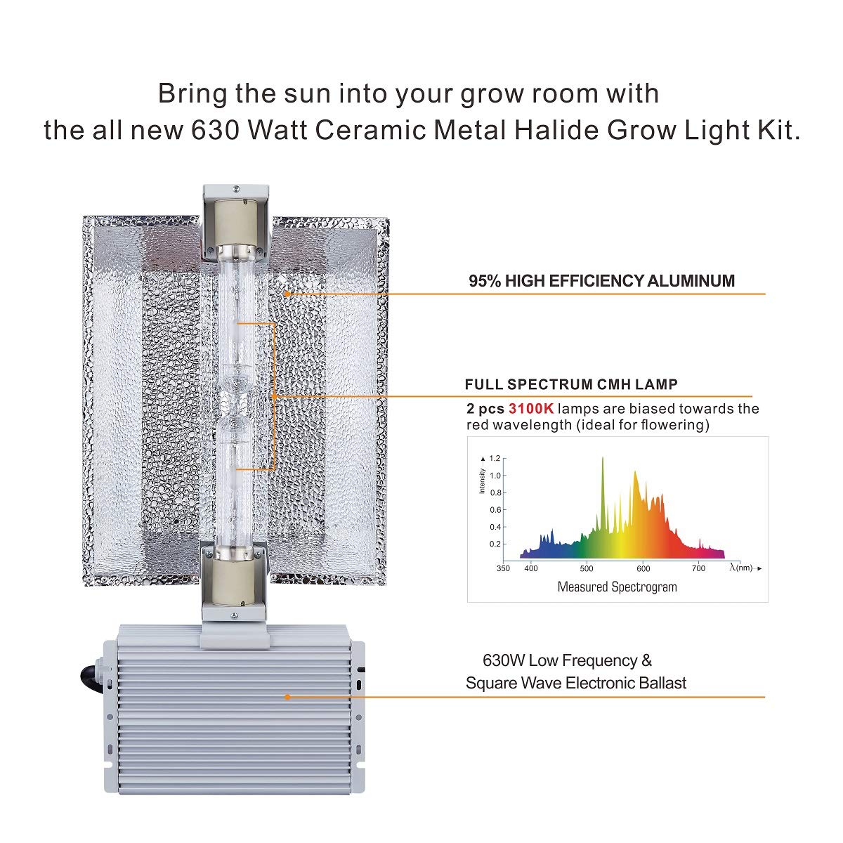 Amazon.com: 630 W MDL CMH (lámpara de halogenuros metálicos ...