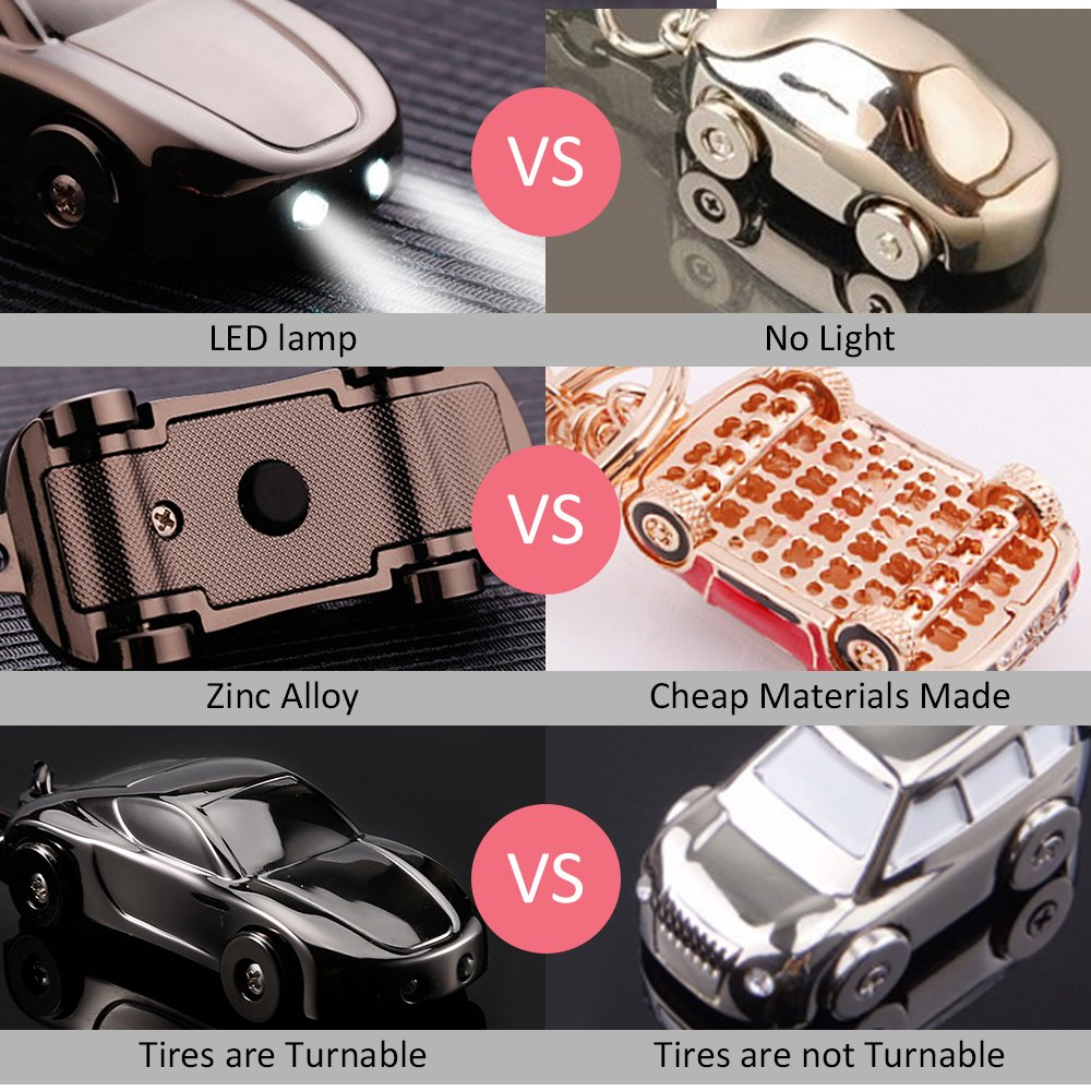 Key Chain Flashlight, Jobon Zinc Alloy Car Keychain with 2 Modes LED Light, Key Rings for Men, Women, Car Decorations, Perfect Christmas Gifts (Gray) by Jobon (Image #5)