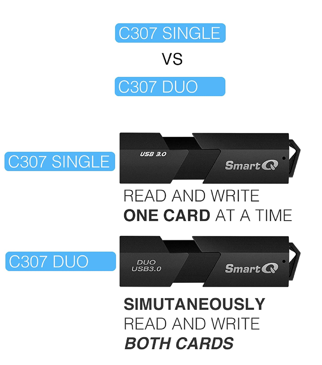 Chrome MMC PC SDXC Windows Duo UHS-I for Mac Micro SDXC Linux Micro SDHC SmartQ C307 DUO SD Card Reader Portable USB 3.0 Flash Memory Card Adapter Hub for SD Switch Laptop SDHC Micro SD