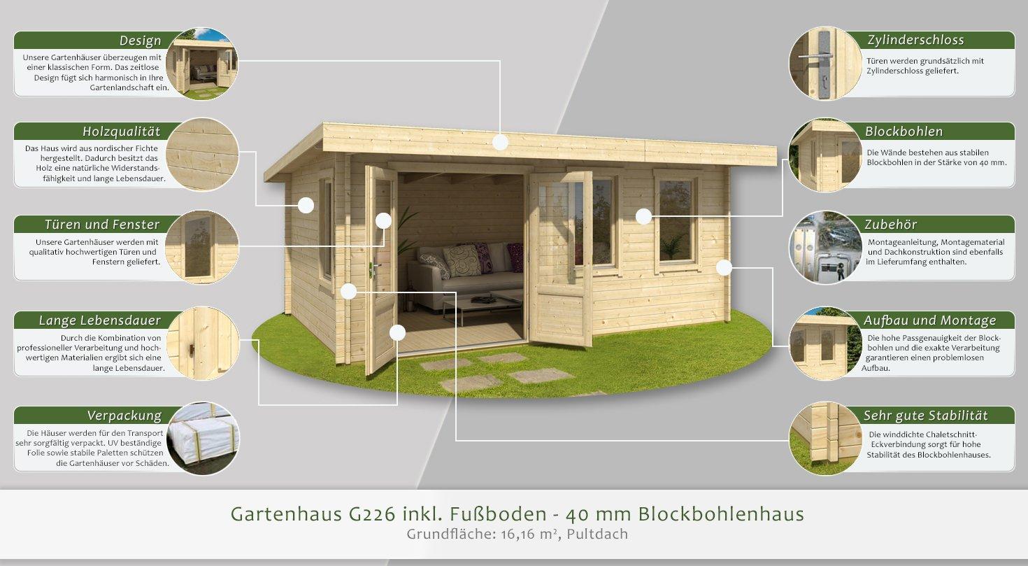 Fußboden Gartenhaus Holz ~ Gartenhaus fußboden aufbau gartenhaus g inkl fußboden mm