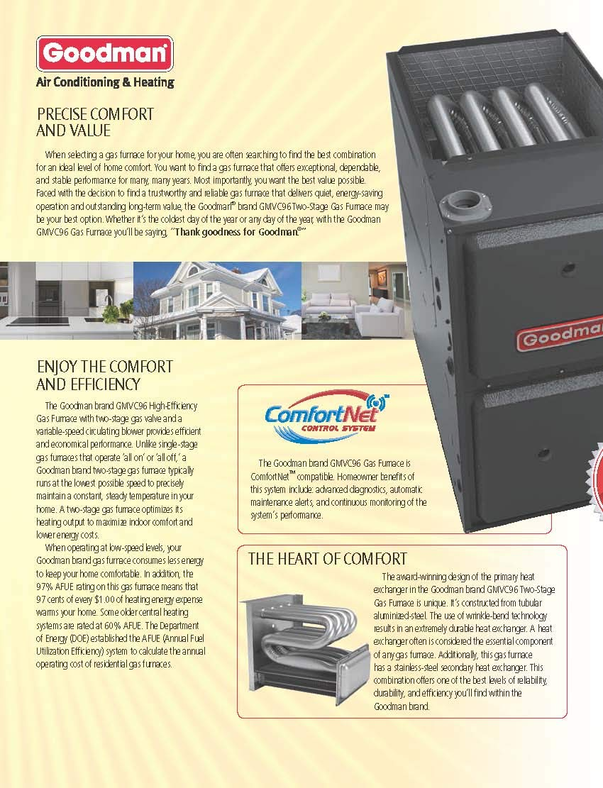 Goodman 2.5 Ton Air Handler ACNF300516