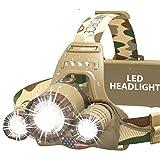 DanForce Headlamp. USB Rechargeable LED Head Lamp. Ultra Bright CREE 1080 Lumen Head Flashlight + Red Light. HeadLamps for Ad