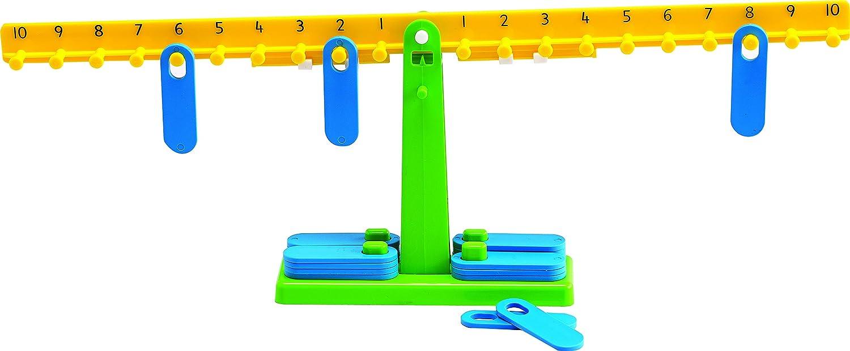 greater than less than math balance
