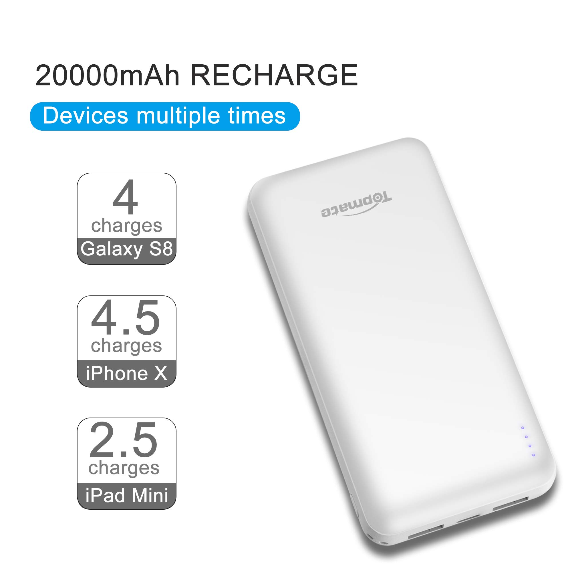 Topmate Power Bank Quick Charge 20000mAh Portable Charger QC 3.0 & PD 3.0 with Type-C Input & Output | Light Weight Design for Cellphone Pad and Some Laptops |White