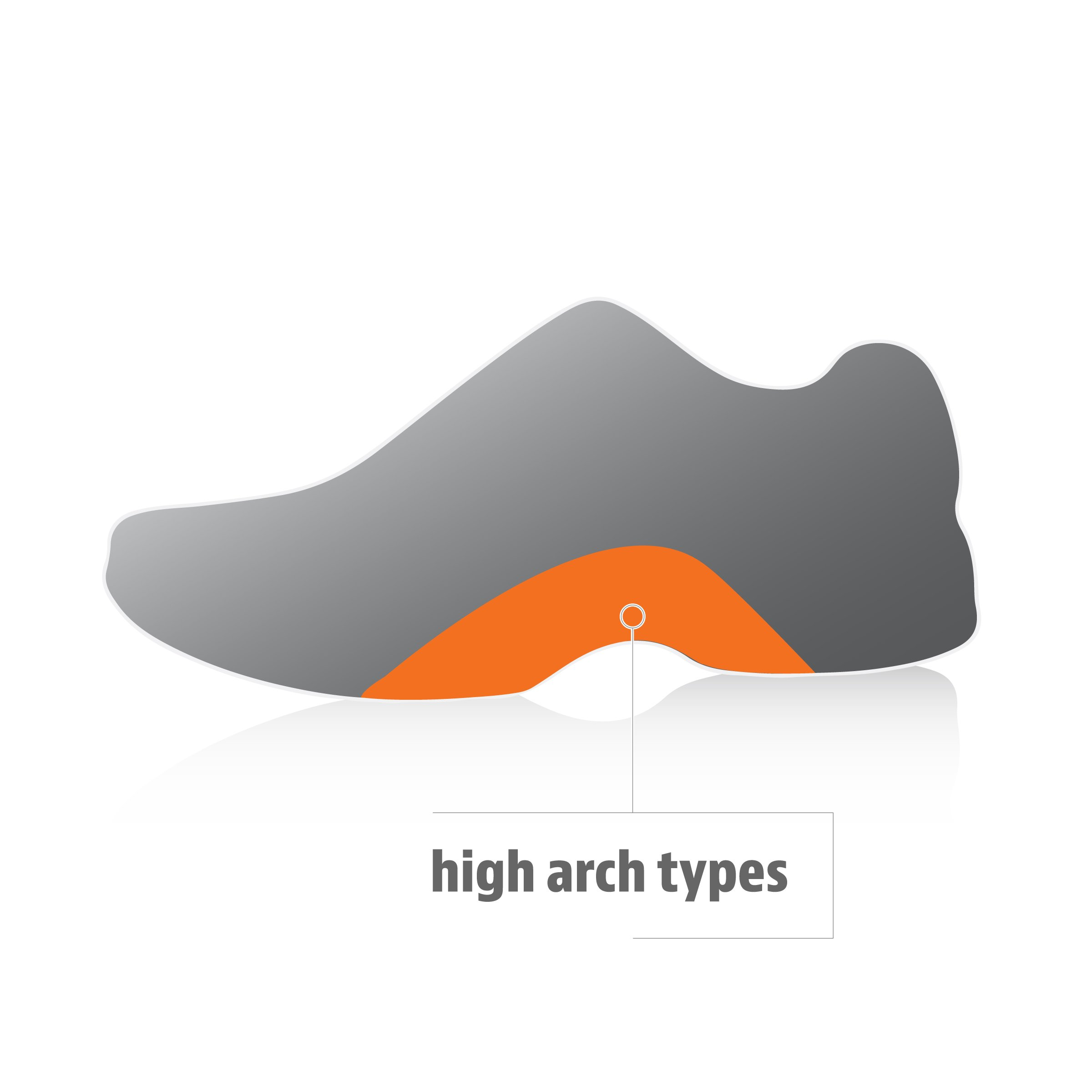 Sof Sole Men's Arch Full Length Comfort High Arch Shoe Insole, Men's Size 9-10.5 by Sof Sole (Image #5)