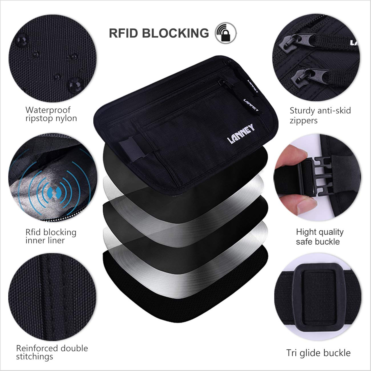 Travel Money Belt Blocking Wallet For Credit Card & Passport Holder With 2pcs RFID Sleeves (Black) by LANNEY (Image #2)