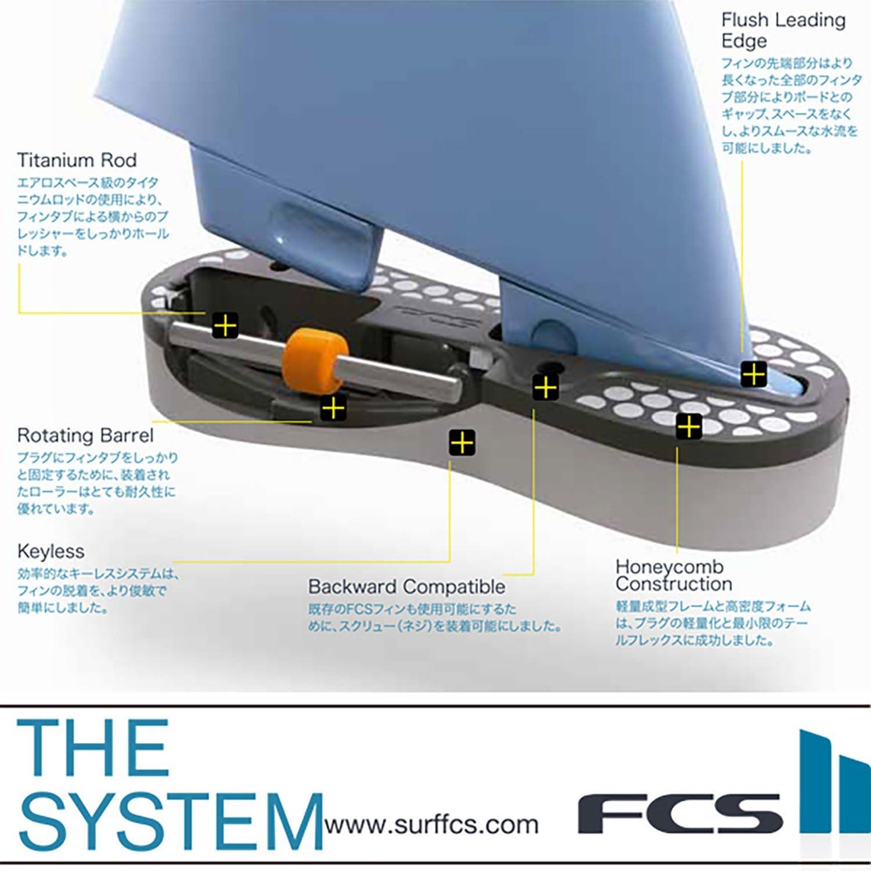 FCS2 REACTOR NEO GLASS THRUSTER TRI FIN