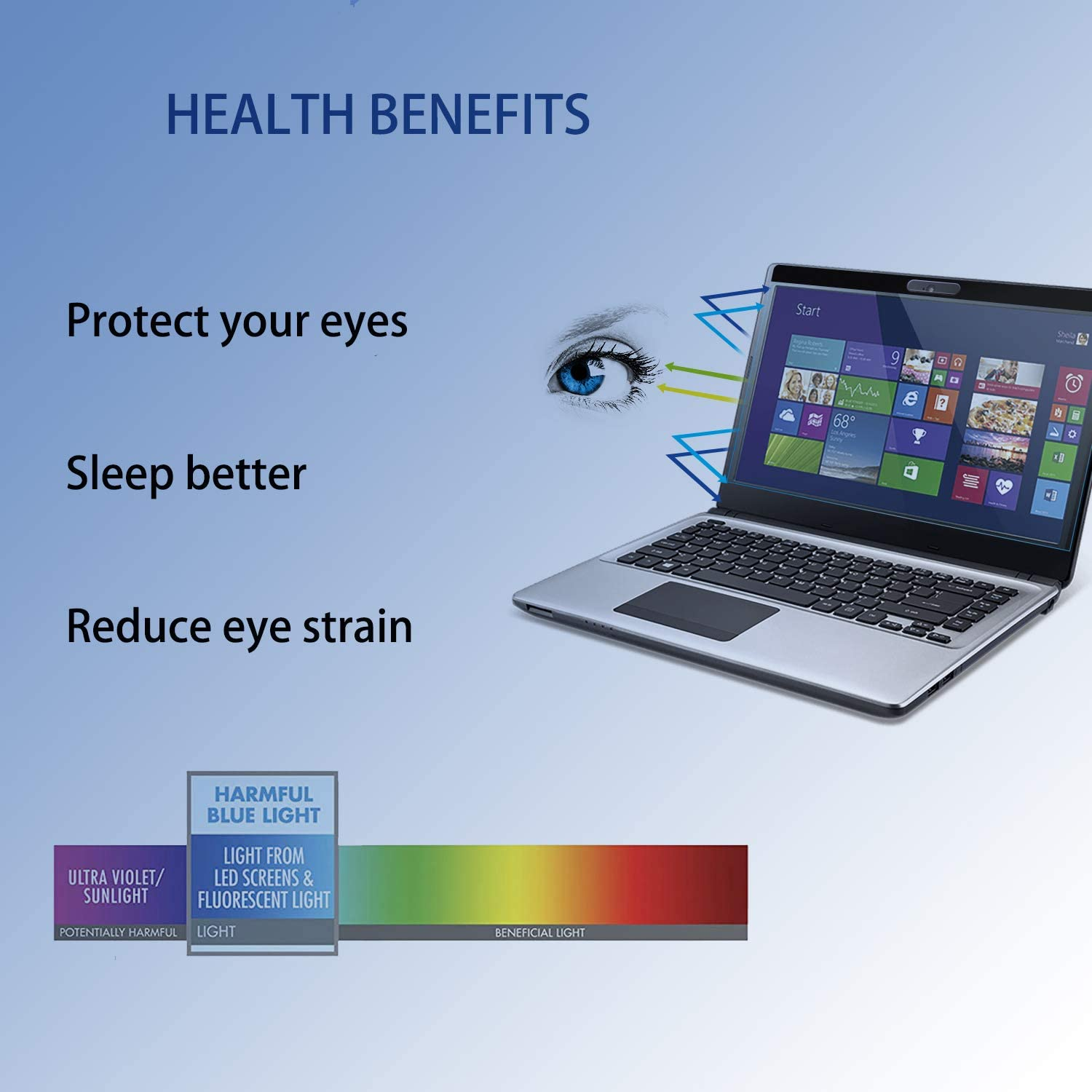 15.6 Inches Removable Anti Blue Light Filter /& Blue Light Blocking Screen Protector for PC Laptop Computer Screens 15.6 Display 16:9 No Bubble