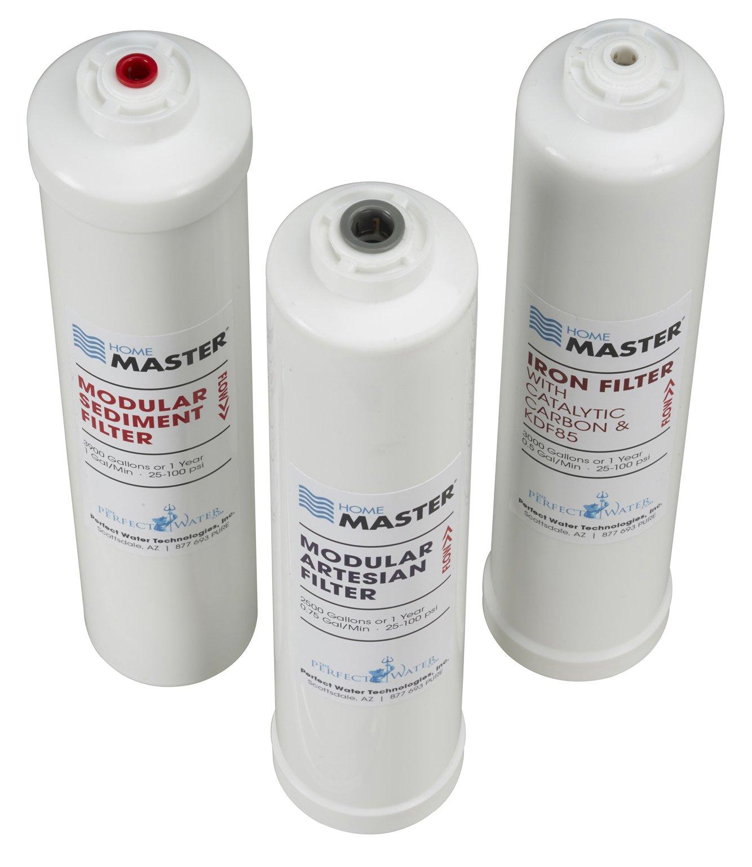 Home Master Iset-TMA-HGP Artesian HydroGardener Pro Replacement Water Filter Change Set, White