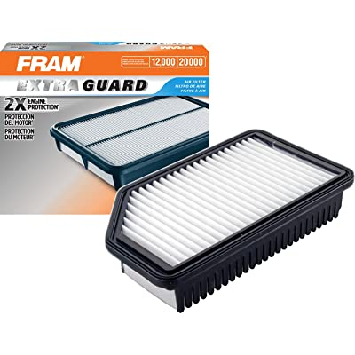 FRAM CA11206 Extra Guard Rigid Air Filter: Automotive