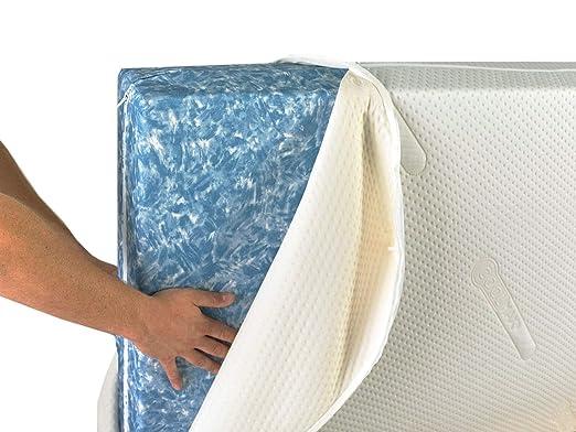 Direct Manufacturing Coolmax colchón de Espuma viscoelástica con ...
