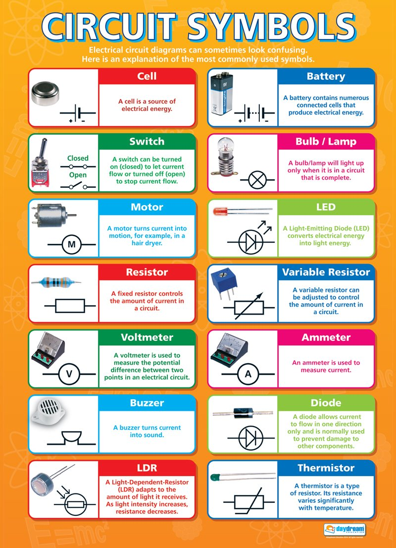 Electricity Poster Pack Set Of 3 Science Classroom Circuit With Switches In Parallel A Lamp And Cell The Posters Laminated Gloss Paper 33 X 235 School For Students Teachers