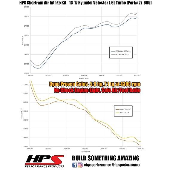 Amazon.com: HPS Black Shortram Air Intake Kit for 13-17 Hyundai Veloster 1.6L Turbo: Automotive