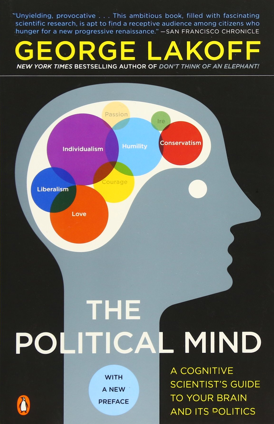Political Mind Cognitive Scientists Politics