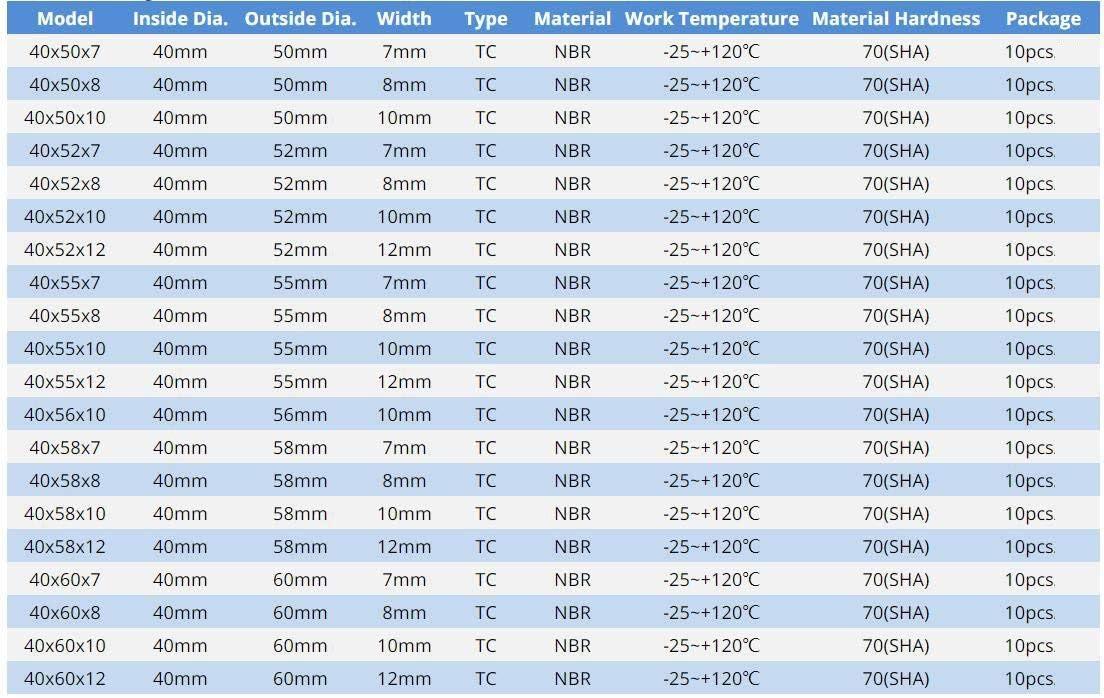 40x60x12mm TC Tipo NBR nero albero radiale Anello di tenuta Guarnizione 40x55x12 F-MINGNIAN-SPRING 10pcs scheletro paraolio 40x50x10mm 40x52x8 40x55x8 Taglia : 40x50x10mm 40x52x12