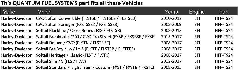 FLSTN FLSTF FLST FLSTC FLS FLSS FXST HFP-TS24 Motorcycle Fuel Tank Seal Gasket Replacement for Harley-Davidson Softail Deluxe CVO Fat Boy Heritage Slim Standard Night Train 2008-2017
