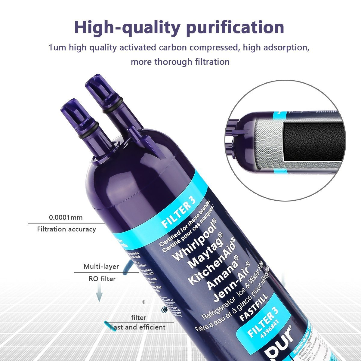 4396841 Filtro de agua para frigor/ífico KitchenAid Whirlpool por PUR