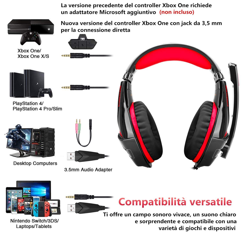 shinepick Auricular Gaming con micrófono para PS4 Xbox One ...