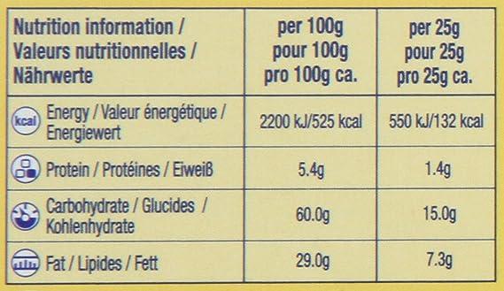 Toblerone barra de chocolate leche(e 100g) (Pack de 10): Amazon.es: Alimentación y bebidas