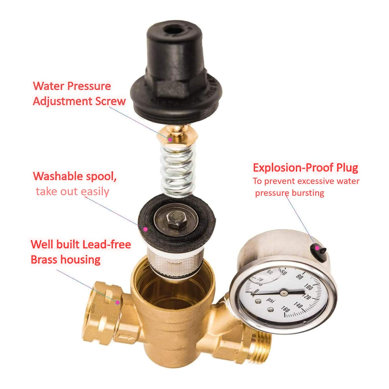 Adjustable Brass RV Water Pressure Reducer with Gauge and Stainless Screened Filter Xiny Tool Water Pressure Regulator for RV Camper