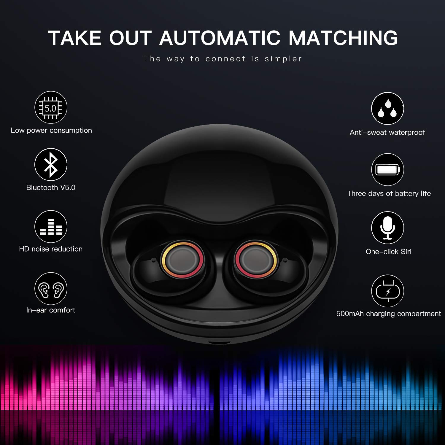 Wireless Earbuds, Bluetooth 5.0 in-Ear Sports Earphones, Auto Pairing Noise Cancelling Headsets, Strong Bass Bluetooth Earbuds