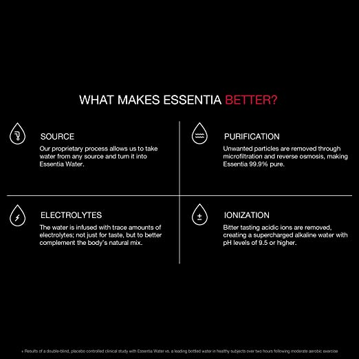 654ffc1407 Amazon.com : Essentia Water; 1.5-Liter Bottles; 12 Pack; Ionized and  Alkaline Hydration; Mineral Infused with 9.5 pH or Higher; Electrolytes for  Taste; Pure ...