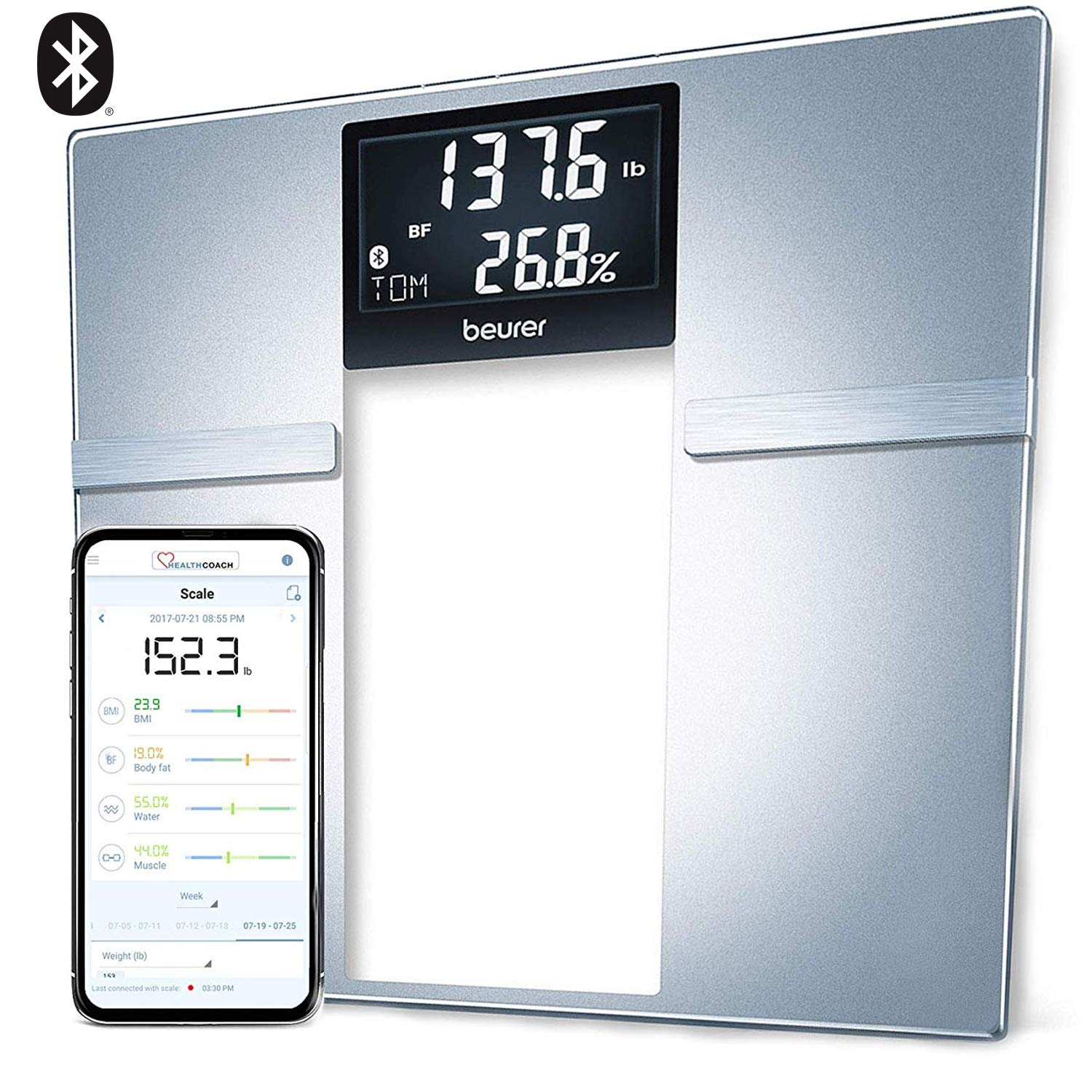 Beurer Bluetooth Body Fat Scale Smart BMI, User Recognition Digital Bathroom Wireless Weight Scale, Syncs to App, BF70 by Beurer