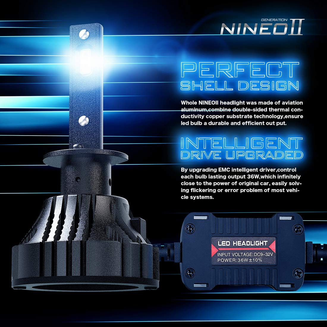 NINEO 9006 LED Headlight Bulbs HB4 CREE Chips,12000Lm 5090Lux 6500K Extremely Bright Conversion Kit,360 Degree Adjustable Beam Angle
