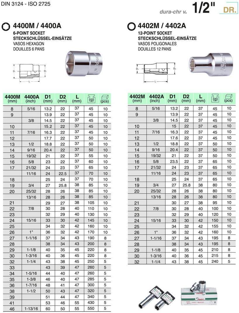 HansTools 1//2/Inch Hex Socket Nut Inserts up Key Width 46/mm Socket