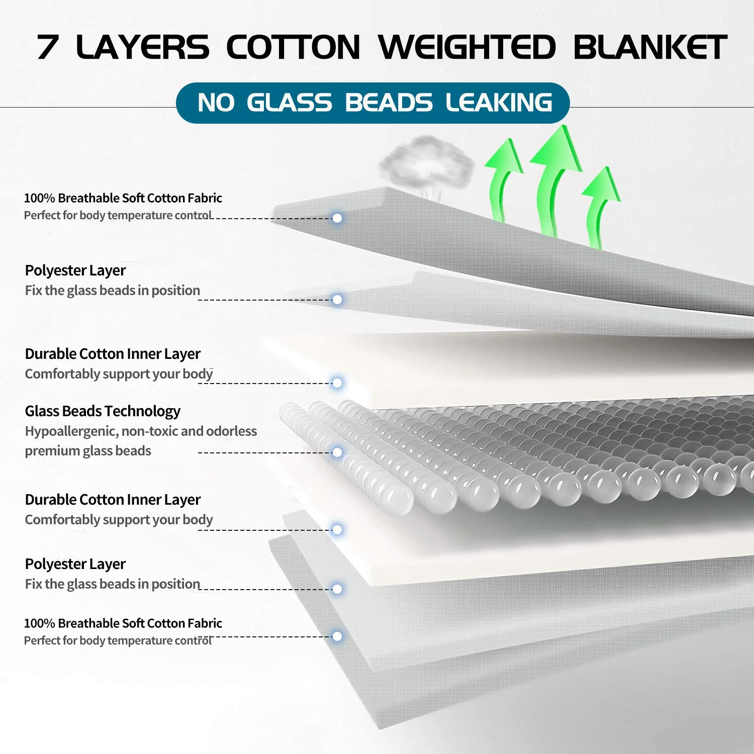 Fight Anxiety And Insomnia Napping And Sofa Lounging Children 135x100CM,3KG Leefun 100/% Cotton 7 Layer Weighted Blanket For Kids Single Size
