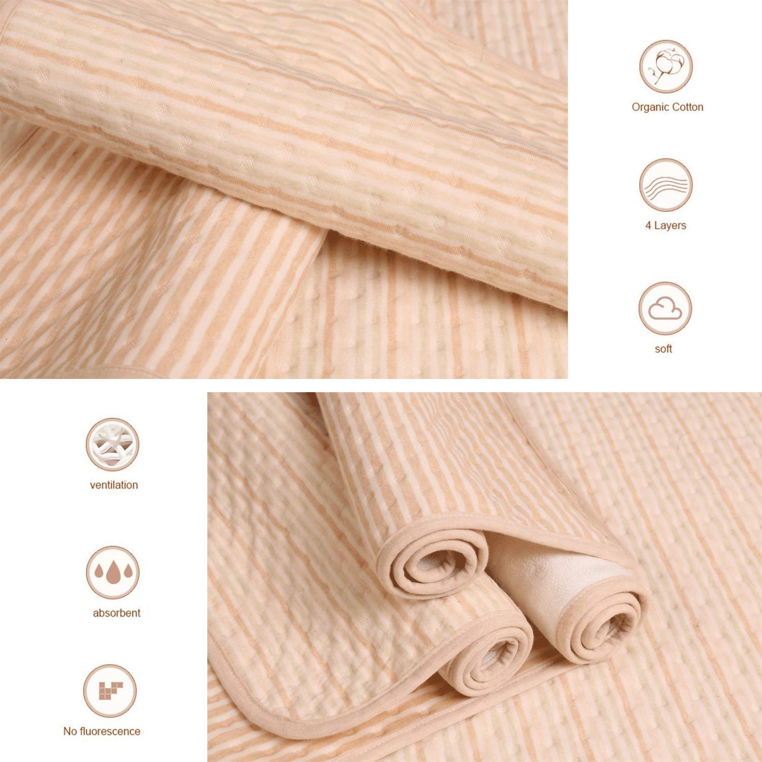 LvLoFit 4 Layers Water Absorbent Dry Night Bed Sheet Mat Breathable Cotton Bamboo Fiber Changing Pad Incontinence Mattress for Baby Kids Adult 47x27inches