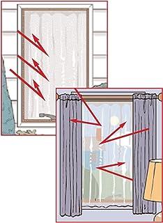 Amazon Solar Curtains