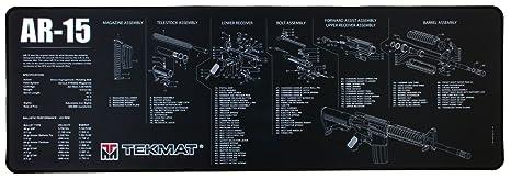 Unique Ar 15 Lubrication Chart