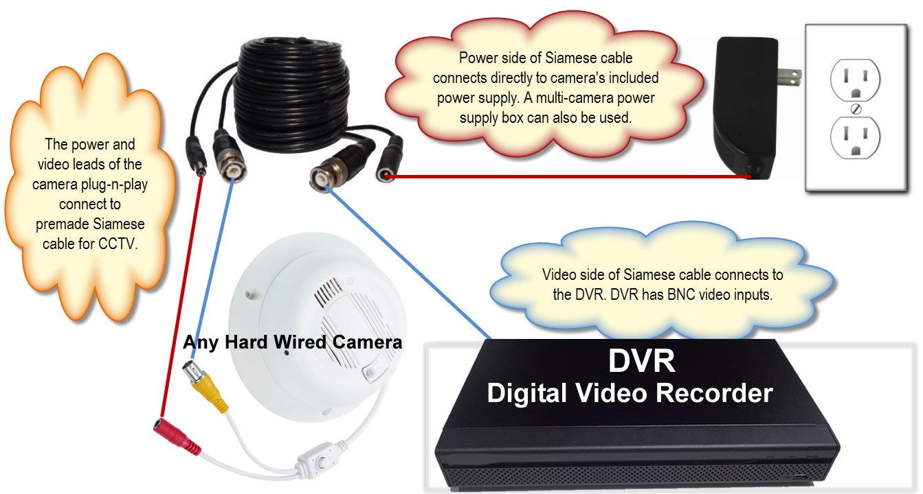 Astounding Side Camera Wiring Diagram Basic Electronics Wiring Diagram Wiring 101 Mecadwellnesstrialsorg