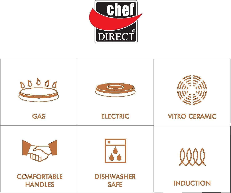 Amazon.com: Chef Direct Paellera Inox - Paellera redonda de ...