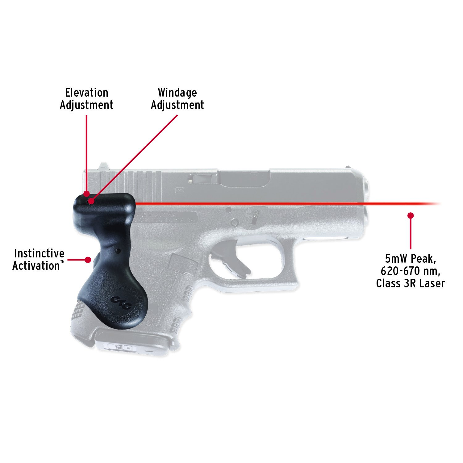 Crimson Trace LG-626 Lasergrips Red Laser Sight Grips for GLOCK Subcompact  Pistols