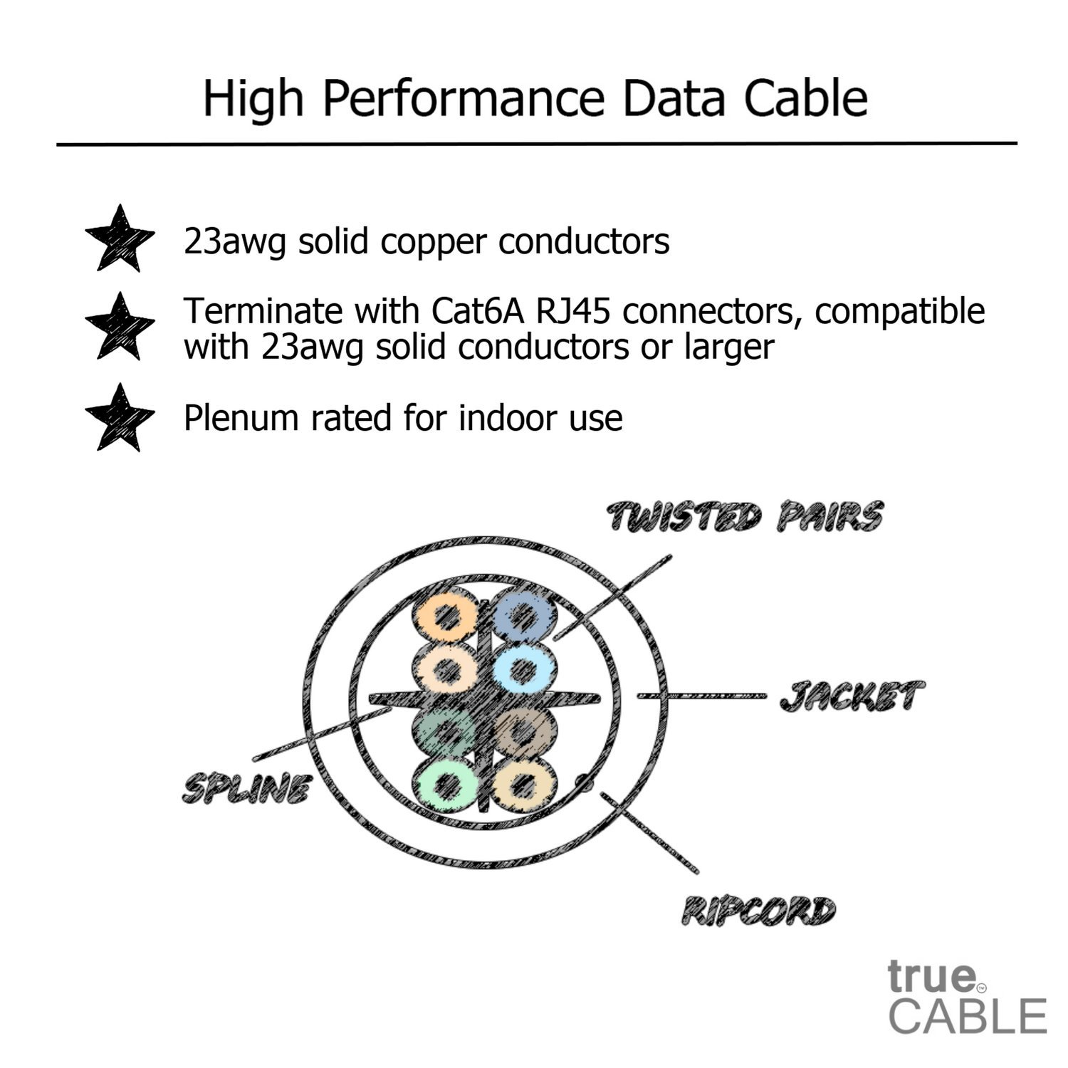 Cat6a Plenum Cmp 1000ft Blue 23awg 4 Pair Solid Twisted Wiring Bare Copper 750mhz Etl Listed Unshielded Utp Bulk Ethernet Cable