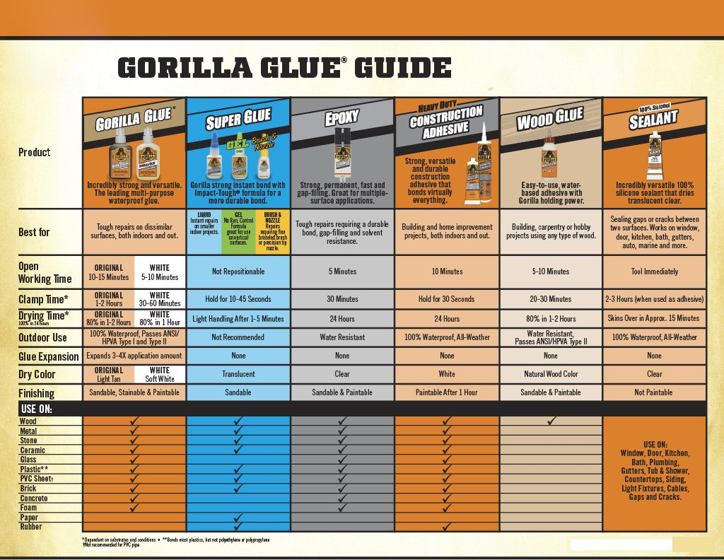 Amazon Gorilla Original Gorilla Glue Brown 2 Pack8 Oz