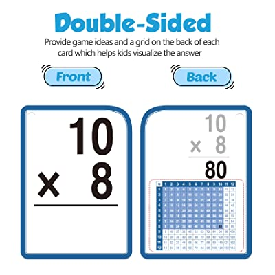 Buy Multiplication Flash Cards For 3rd Grade – 175 Math Flash Cards – Times  Table Flash Cards – All Facts 0-12 Color Coded – Multiplication Games, 1st  2nd 4th 5th 6th Grade Online In Indonesia. B086H9ZKWC
