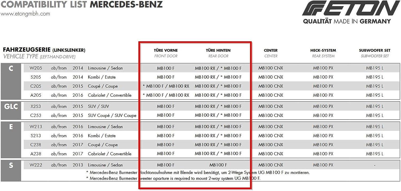 Eton ETU-MB100F Upgrade Mercedes GLC  X253 S-Klasse  W222 C-Klasse  W205 E-Klasse  W213
