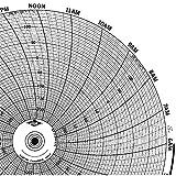Honeywell BN 24001660-042 Chart, 10.313 In, -250 to 150, 1 Day, PK100