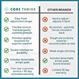 Core Thrive Posture Brace for Women & Men