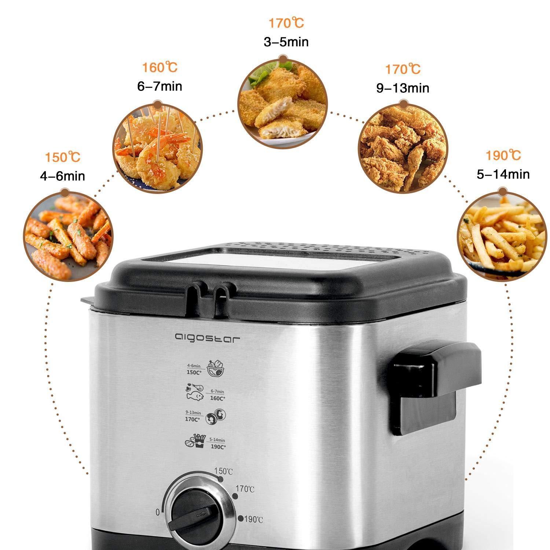 Aigostar Fries 30IZD - Freidora compacta de 1,5L, libre de BPA, 900 watios, tapa extraíble con gran ventana transparente y temperatura ajustable. ...
