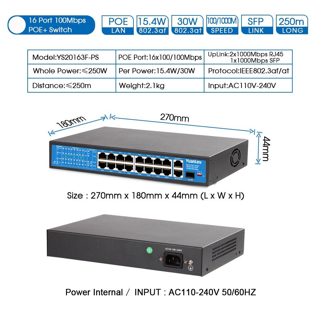 1 Uplink Gigabit Ethernet 1 SFP Port,78W 802.3af//at,Metal Unmanaged Plug /& Play Network Switch YuanLey Switch Gigabit Poe 4 Porte