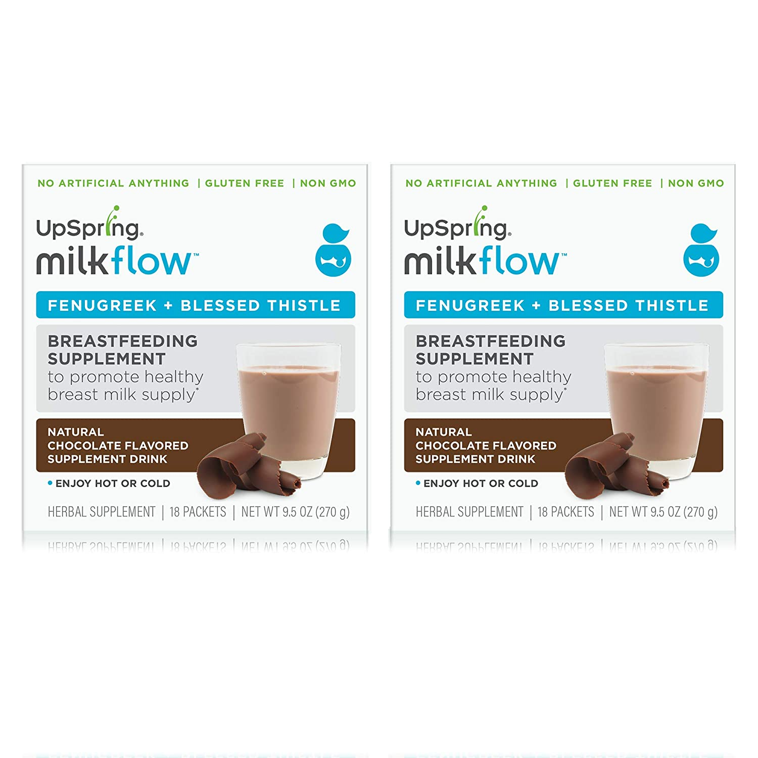 Milkflow Chocolate Fenugreek and Blessed Thistle Powder Drink Mix, by UpSpring Baby, 2 Packs of 18 Each Box, Lactation Supplement for Breastfeeding Moms to Promote Healthy Breastmilk Supply