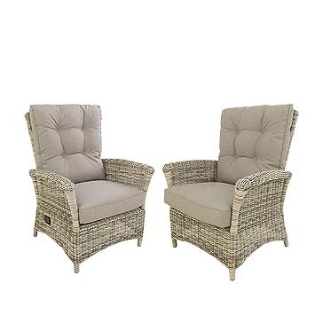 Edenjardi Pack 2 sillones de jardín reclinables | Aluminio y ...