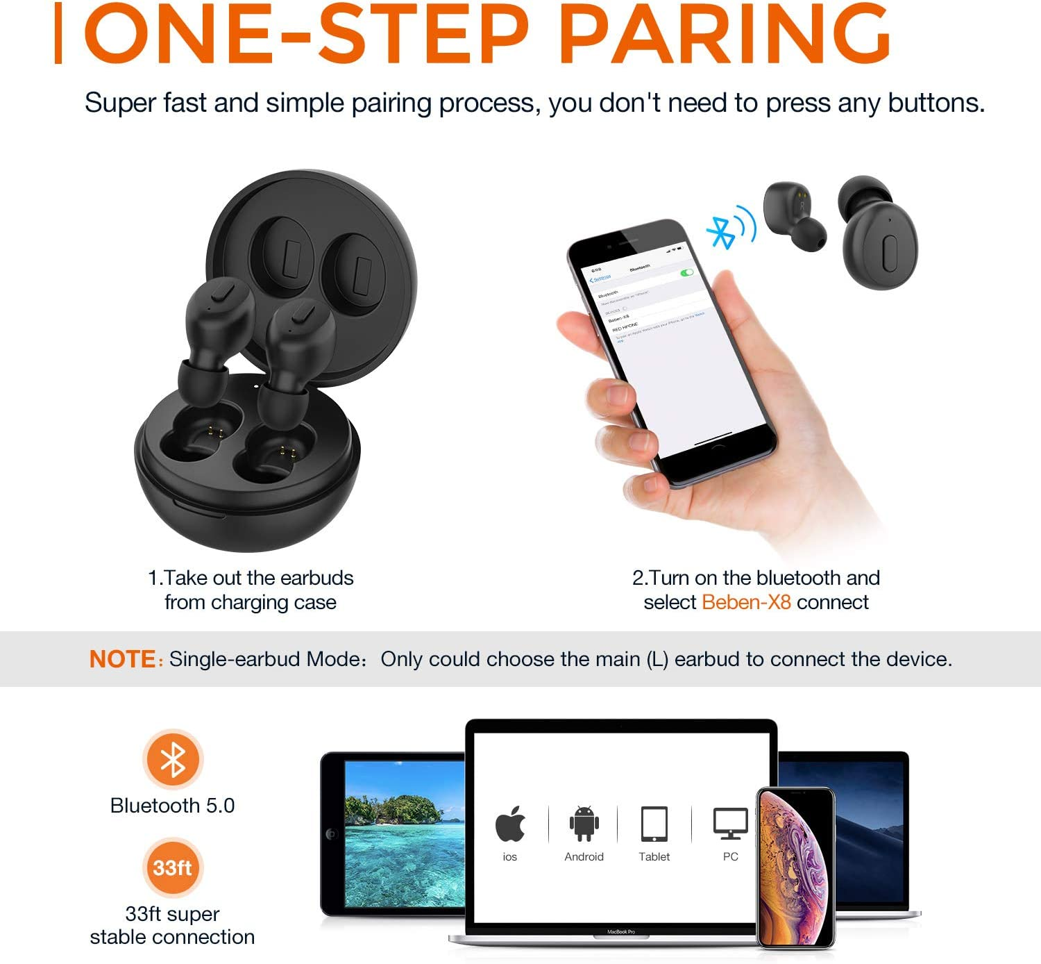 True Wireless Earbuds, BEBEN 5H Continuous 25H Cyclic Playtime IP68 Waterproof 5.0 Wireless Bluetooth Earbuds with Wireless Charging Case, Binaural Stereo Earbuds with Mic and Volume Control